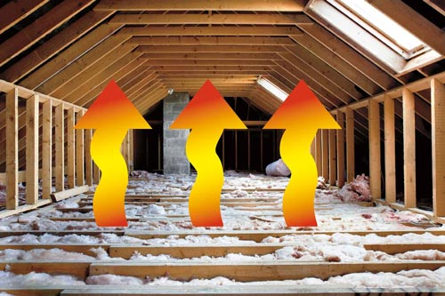 Interior attic picture with arrows indicating heat being ventilated up through the roof